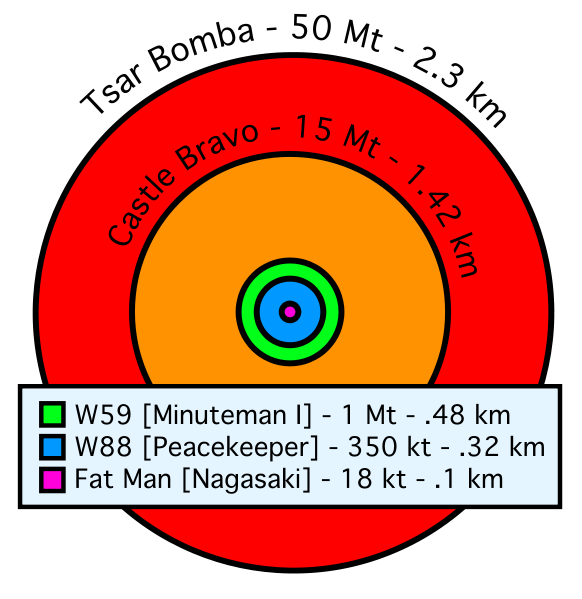 BOMBA 3